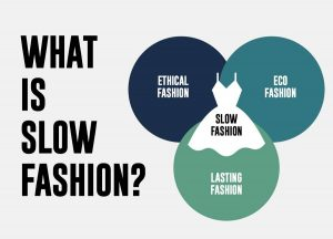 2020 was a breakthrough year for the slow fashion movement with over 90 million impressions on social media. Photo: Who What Wear